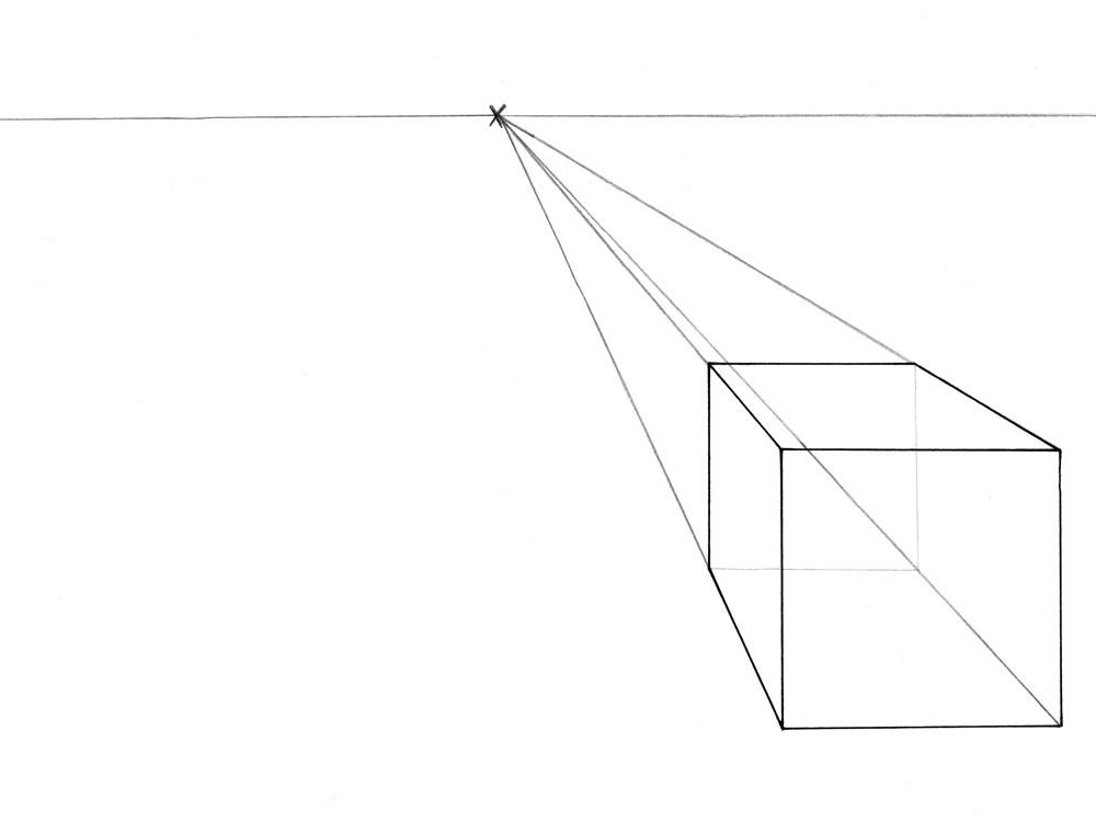 Zentralperspektive - Fluchtpunkt